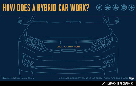 Interactive Infographic: How Does a Hybrid Car Work? | green infographics | Scoop.it