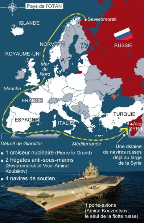 Une armada russe passe au large des côtes du Nord - Pas-de-Calais | Econopoli | Scoop.it
