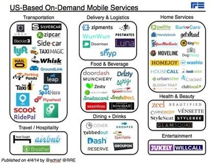 Tap Your Phone, Get Stuff (Including Funding) | TechCrunch | Business | Scoop.it