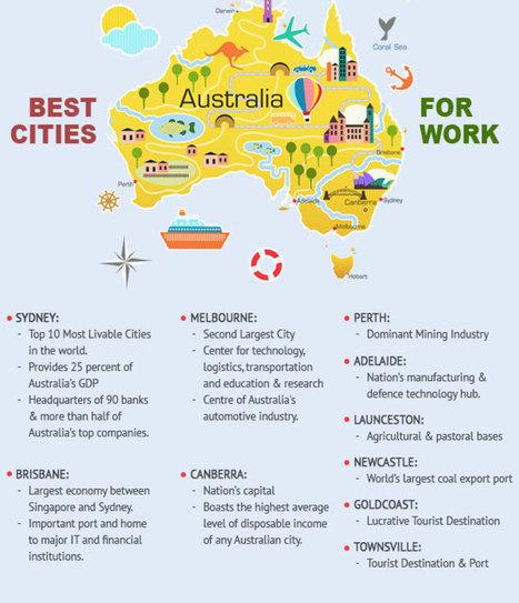 Work & Settle in Australia | 457 Visa | Y-Axis | Australia 457 Visa | Scoop.it
