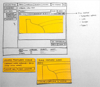 The Skeptic's Guide To Low-Fidelity Prototyping - Smashing Magazine   UX Tools   Scoop.it
