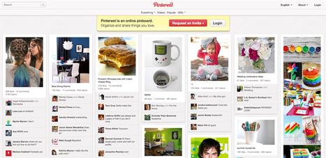 Ce que les marques font vraiment sur Pinterest | SocialWebBusiness | Scoop.it