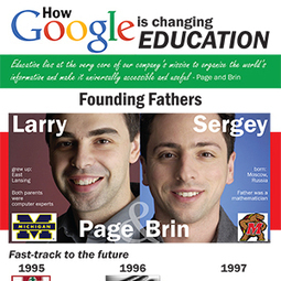 How Google is Changing Education | Social Media | Scoop.it