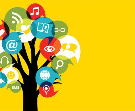 Otimização de mídias sociais: conteúdo otimizado e compartilhado ...   Mídias Sociais   Scoop.it