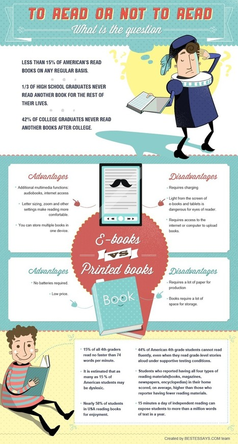 e-books vs printed books | Infographics for English class | Scoop.it
