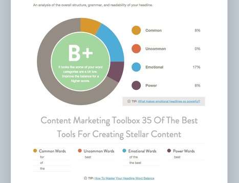 Content Marketing Toolbox: 35 of the best tools for creating stellar content | Social Media, SEO, Mobile, Digital Marketing | Scoop.it