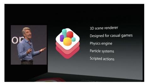 SceneKit In iOS 8: Great News For Game Developers | Paul Bettner | Scoop.it
