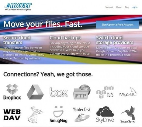 Para mover archivos entre Dropbox, Google Drive, Box, ftp, mysql, smugmug… | English resources for Primary and Secondary | Scoop.it