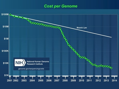 A Genomics Revolution: Evolution by Natural Selection to Evolution by Intelligent Direction - Singularity HUB | Longevity science | Scoop.it