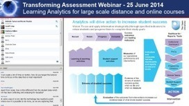 Transforming Assessment | Tidbits of eLearning | Scoop.it