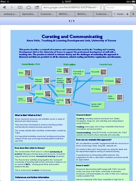 Curating and Communicating (part1) | APRENDIZAJE | Scoop.it