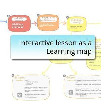 3 Steps To Build Interactive Lessons With Learning Map - eLearning Industry | Visioni digitali & Formazione | Scoop.it