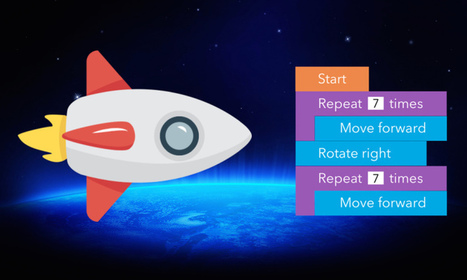 Coding with Paper: Printable Space Race Game for Students - Fractus Learning | teaching with technology | Scoop.it