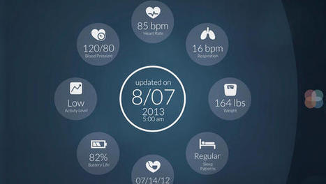 The Ultimate QuantifiedSelf Device Already Exists: A Defibrillator | Health | Scoop.it