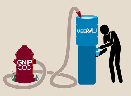 uberVU is now Plugged In to Gnip | Neli Maria Mengalli' Scoop.it! Space | Scoop.it
