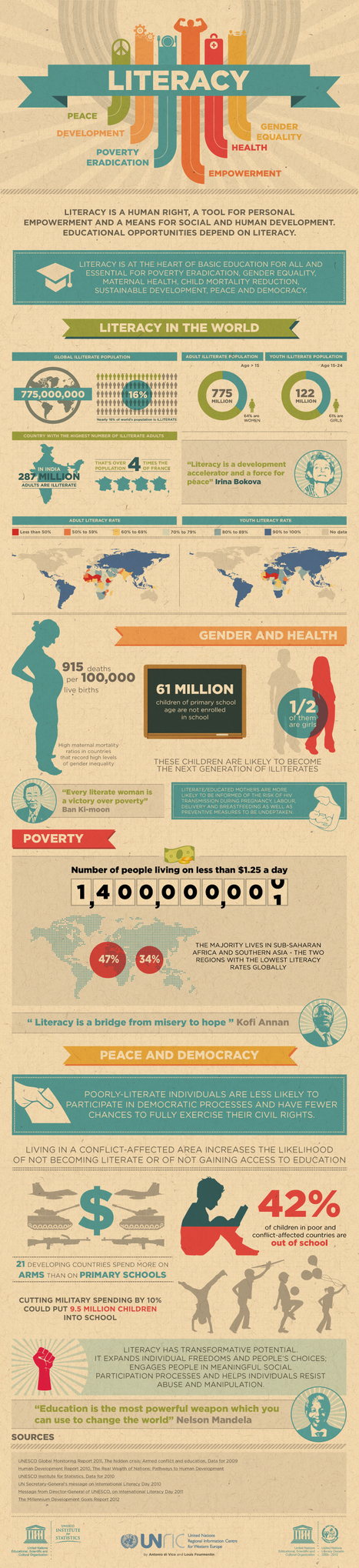 Literacy in the World | Visual.ly | Economic Perspective | Scoop.it