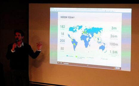 Best-of Atelier FrenchWeb : Bien se développer à l'international   Profession chef de produit logiciel informatique   Scoop.it