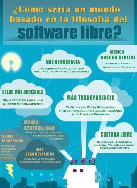 Cómo sería el mundo según el software libre   Co   Scoop.it