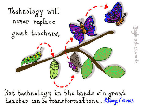 4 Things Innovative Schools Have In Common - | Technology to Teach | Scoop.it