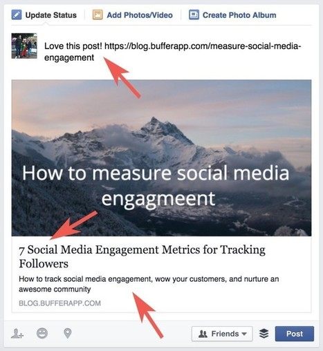 How to Format Content for Sharing on Social Media | Internet Marketing For Real Estate + Small Business | Scoop.it
