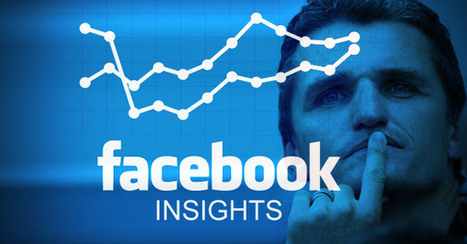 Are Facebook Insights Reported in Real Time? | MarketingHits | Scoop.it