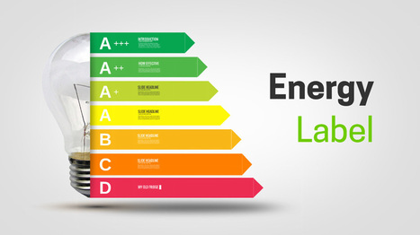 Energy Class Prezi Template | Prezibase | Prezi Templates | Scoop.it