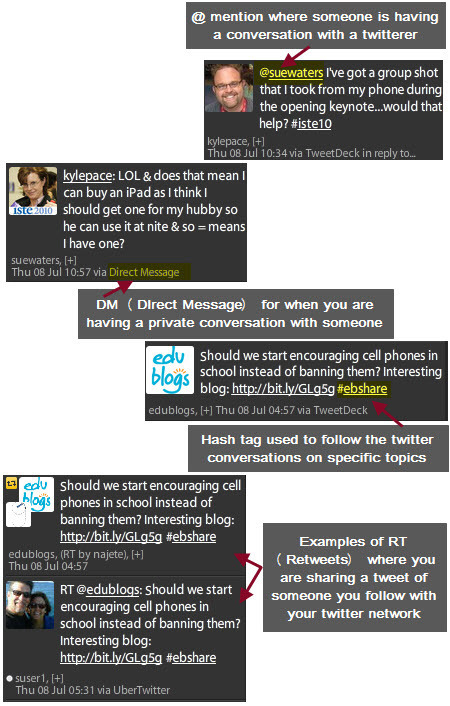 A Twitteraholic's Guide to tweets, hashtags, and all things Twitter | KgTechnology | Scoop.it