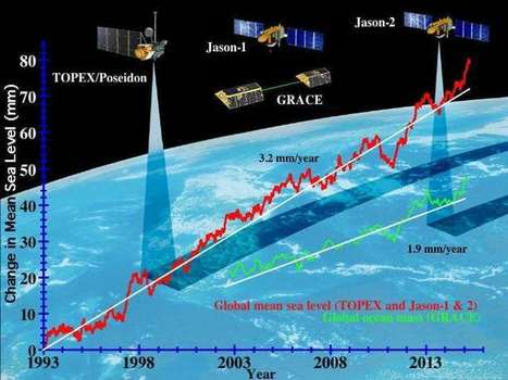 NASA teleconference on sea level change warns of rising oceans | Knowmads, Infocology of the future | Scoop.it