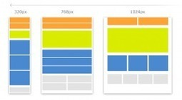 Prepare Your Website For Mobile SEO With Responsive Design | SEO Articles | Scoop.it