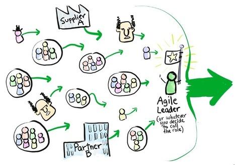 Crisp's Blog » What is an Agile Leader? | UX - UI Design,  Big data, e-reputation - CM | Scoop.it