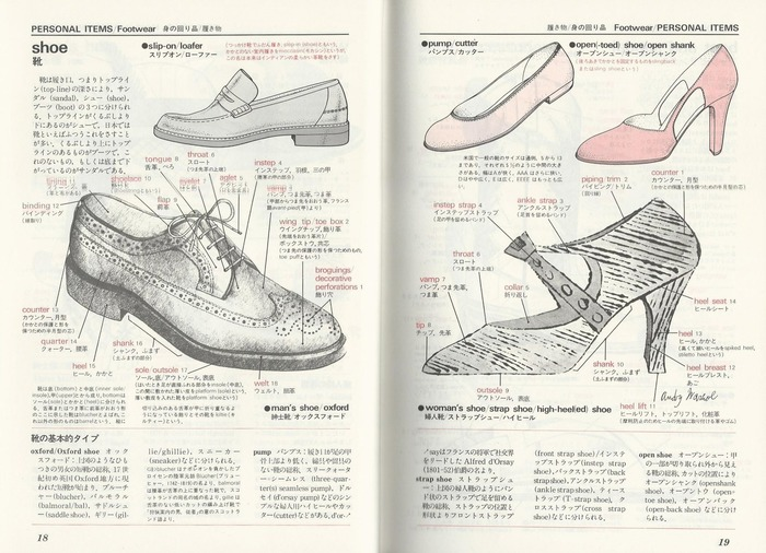 (JA) (EN) - Shoes terminology | simanaitissays | Glossarissimo! | Scoop.it