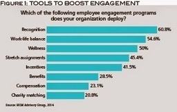 Employers Engage on Engagement - Talent Management magazine | Employee Engagement Made Easy! | Scoop.it
