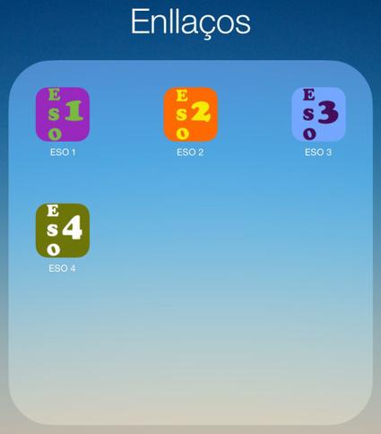 Organitzar els Favorits d'internet a l'iPad | iPad classroom | Scoop.it