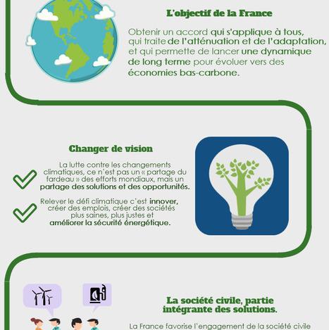 Comprendre la COP21 en 10 secondes ! | Comment je fais du développement  durabledans mon entreprise? | Scoop.it