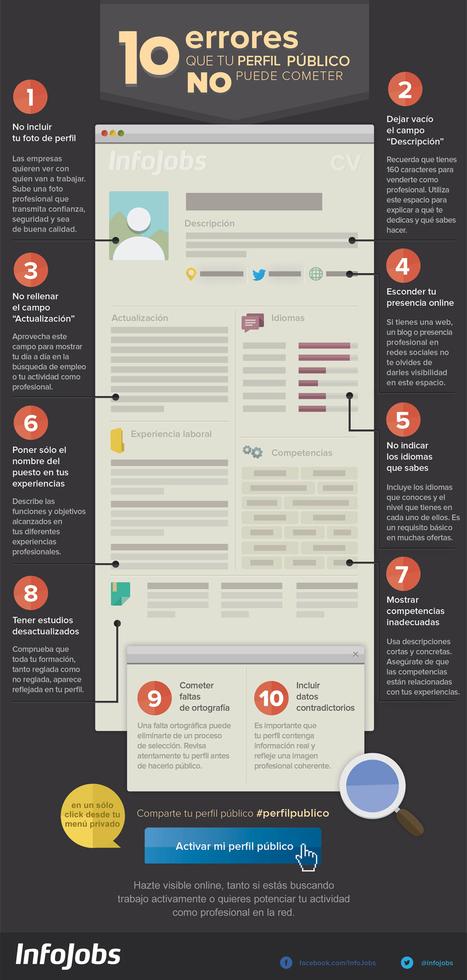 10 errores que tu perfil público NO puede cometer (Infojobs) | INICIATIVA EMPRENDEDORA | Scoop.it