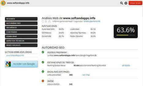 MetricSpot, completo análisis SEO de cualquier página o blog | El rincón de mferna | Scoop.it