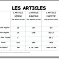 Les articles - French Articles | French Resources to Download and Print | Scoop.it