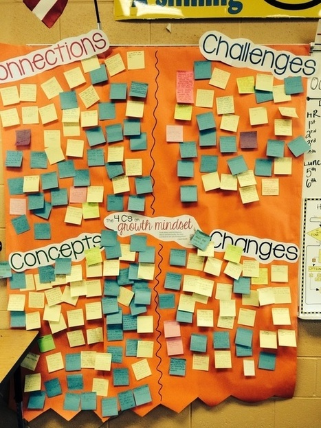 Thinking Routines   Digital Learning Ideas   Scoop.it