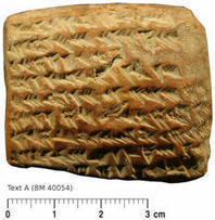 Babylonians Tracked Jupiter with Fancy Math, Tablet Reveals | Technological Sparks | Scoop.it