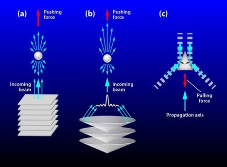 First Sonic Tractor Beam Invented | Amazing Science | Scoop.it