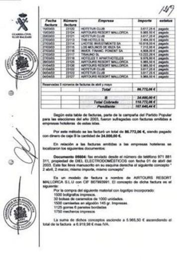 Cinco grupos hoteleros de Baleares financiaron ilegalmente al PP - El País.com (España) | Partido Popular, una visión crítica | Scoop.it