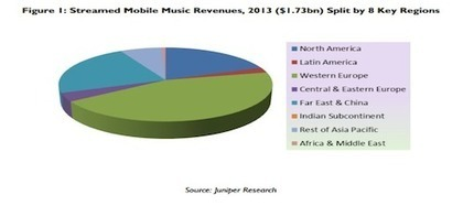 Infographic: Do Artists Benefit From Music Streaming Services? - The Music Void | Music Streaming | Scoop.it
