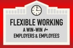 Infographic: What we think of flexibility - Your Better Business | Hälsokunskap Christina | Scoop.it