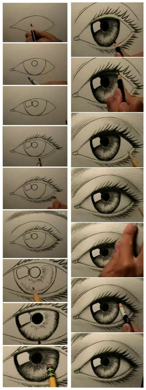 Eye Drawing Reference Guide for Artists | Drawing References and Resources | Scoop.it