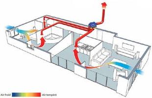 Ventilation en rénovation, le casse-tête ! | La Revue de Technitoit | Scoop.it