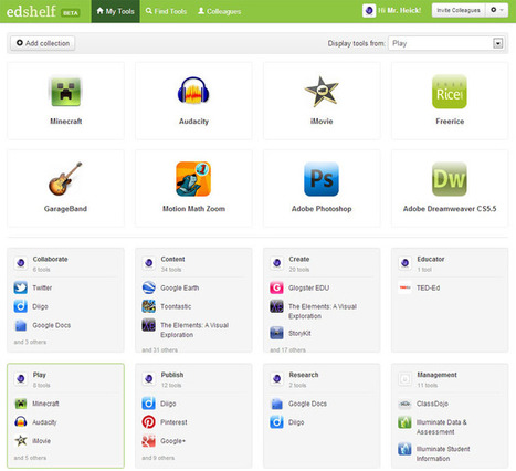 How To Create An App Library | Ict4champions | Scoop.it