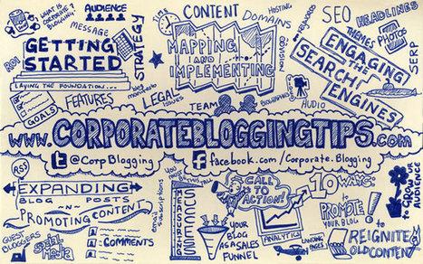 Blog Aziendale: 5 buoni motivi per averlo | SEO e Social Media Marketing | Scoop.it