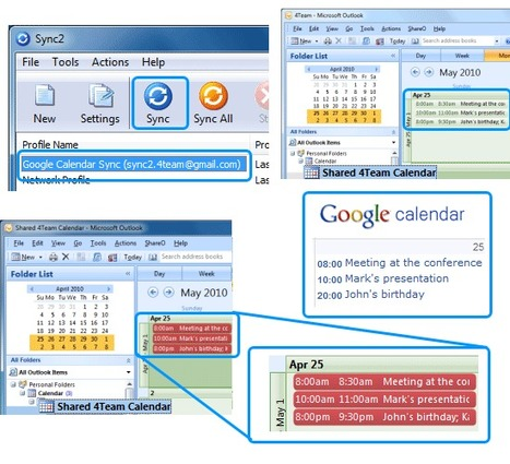 How To Sync Microsoft Outlook With Google Calendar   Microsoft Outlook Technical Support   Scoop.it