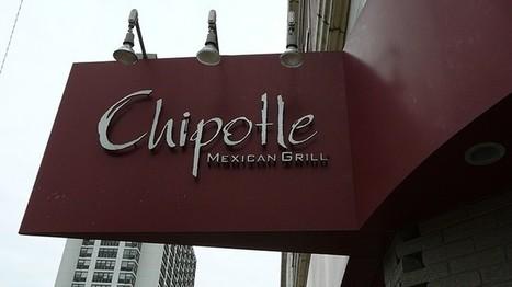 Chipotle's Comps Drop 22% for 3rd Quarter | Restaurant Technology News, Ideas & Articles | Scoop.it