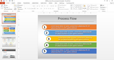 Simple Process Flow Template for PowerPoint | TCS | Scoop.it